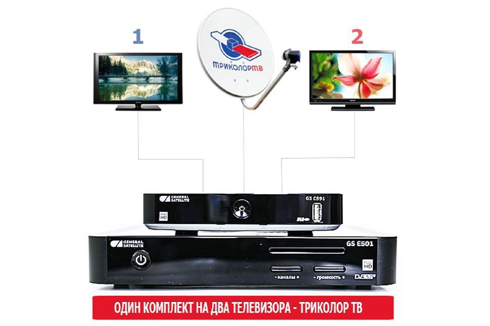 комплект триколор на 2 телевизора простой Воин